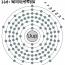 ১১৫ পারমানবিক ভরের নতুন মৌল আবিস্কার