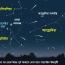 রাতের আকাশে উল্কার ঝলকানি: ১১-১৩ আগস্ট পারসেইড উল্কাবৃষ্টি